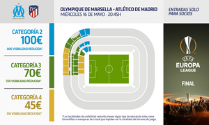 MAPA ESTADIO DE LYON