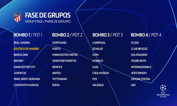 Club Atletico De Madrid Web Oficial The Uefa Champions