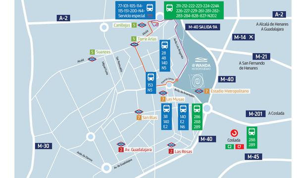 Wanda Metropolitano. Mapa de transportes
