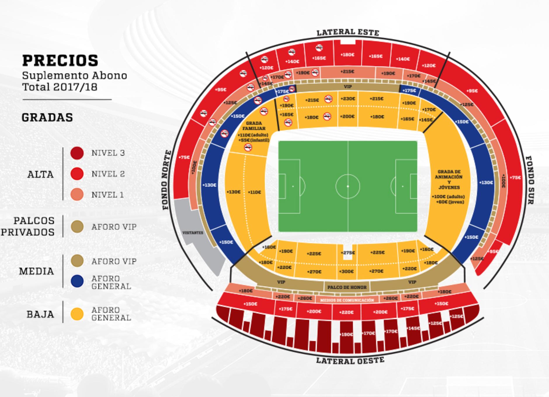 Informaci n de abonos para el nuevo estadio nuevo for Puertas wanda metropolitano